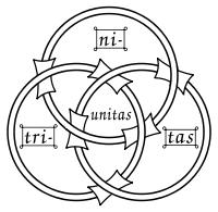 Trinité : au commencement est la relation dans Communauté spirituelle borromee